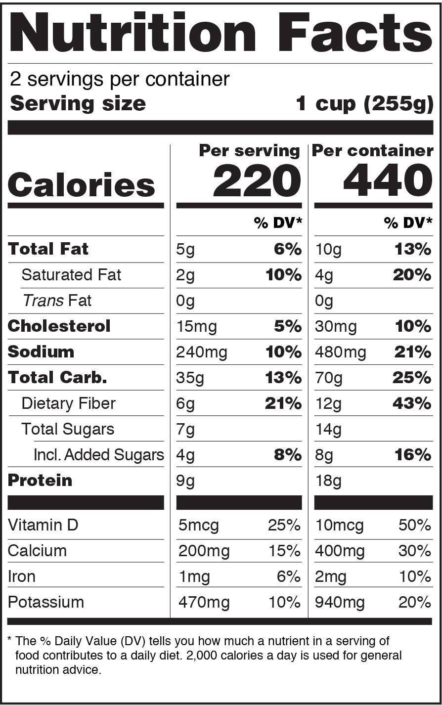 FDA Dual Column Nutrition Labeling