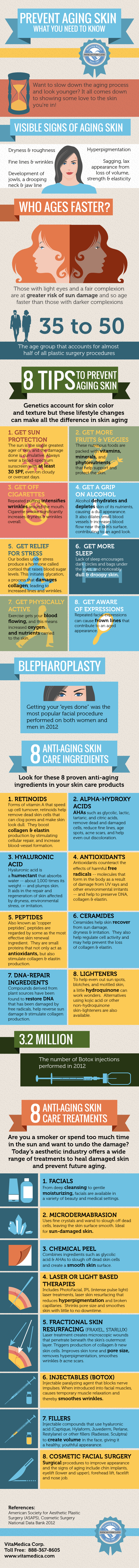 Prevent Aging Skin: What You Need To Know