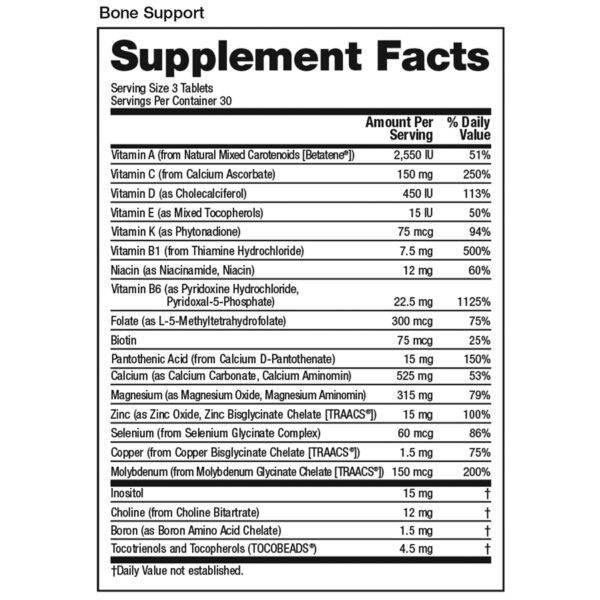2019 VitaMedica Bone Support Supp Facts Square