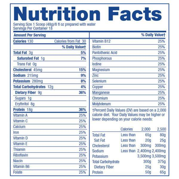2018 LeanMeal DC Canister Nut Facts Square