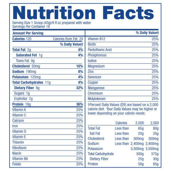 2018 LeanMeal FV Canister Nut Facts Square