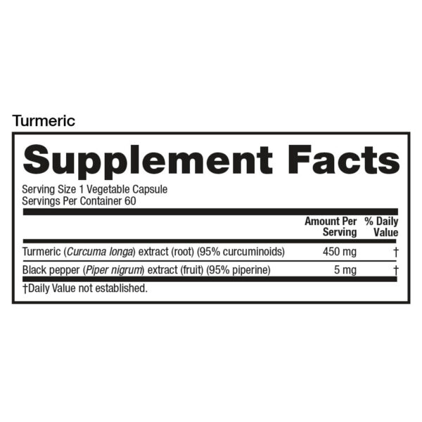 2020 Turmeric Supplement Facts 900x900
